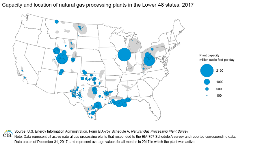 Natural Gas Processing Capacity - Energy Information