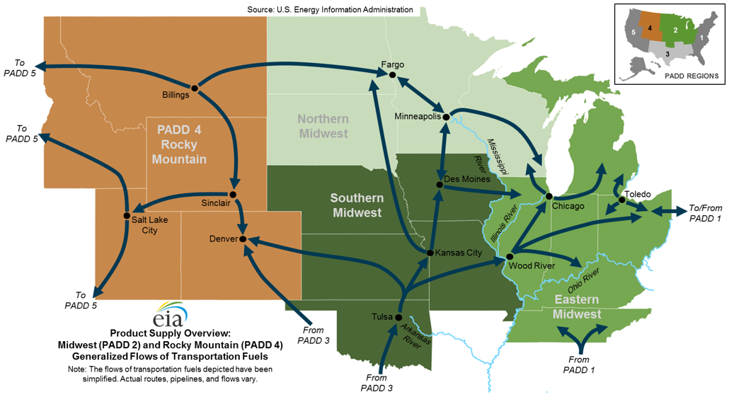 midwest and rocky mountain transportation fuels markets energy