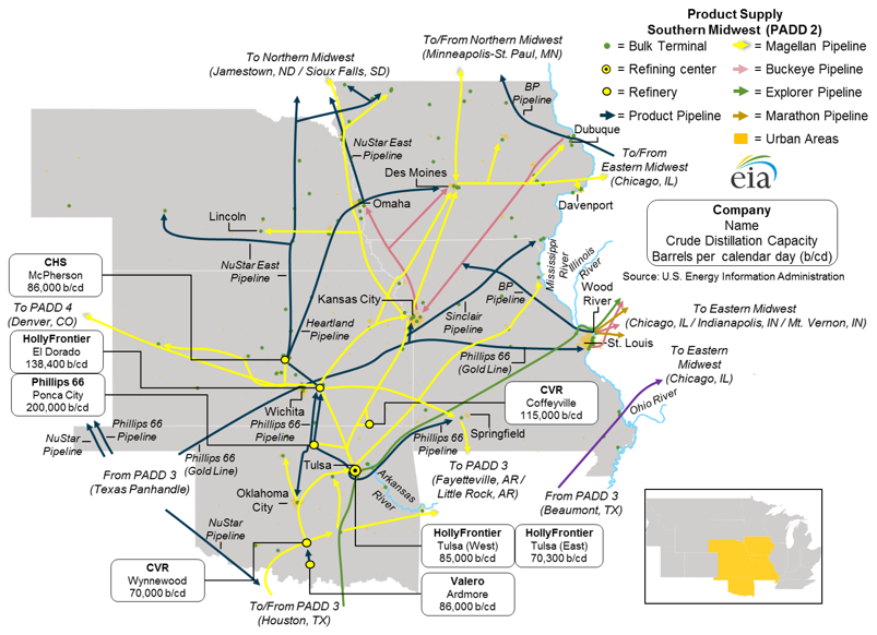 midwest and rocky mountain transportation fuels markets