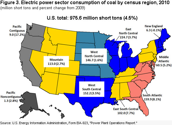 Coal US Energy Information Administration EIA US Energy
