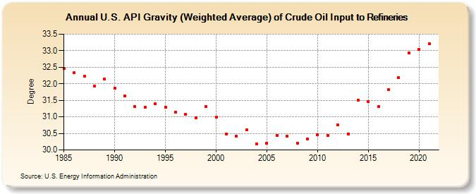 The Oil Drum | Drumbeat: January 15, 2011