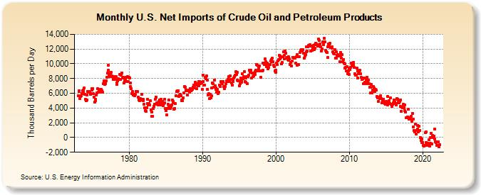 The Oil Drum | Drumbeat: February 29, 2012