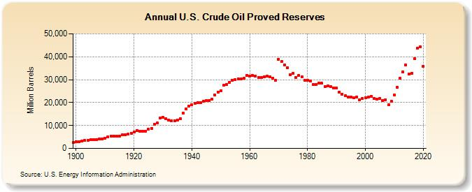 The Oil Drum   Drumbeat: January 24, 2011