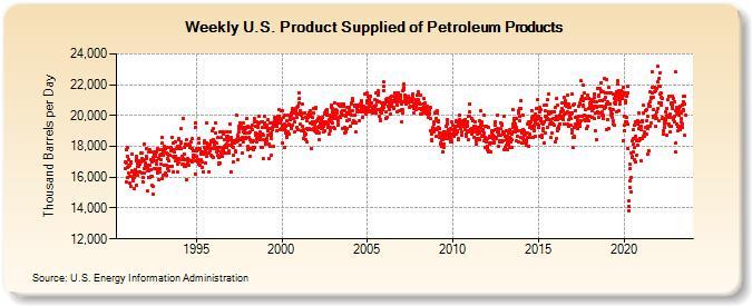 stocks pétrole us hebdo  annoncés sur boursorama ou autre flux boursier WRPUPUS2w
