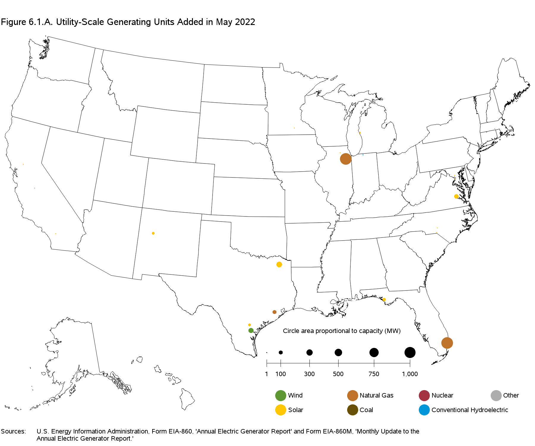 Electric Power Monthly US Energy Information Administration