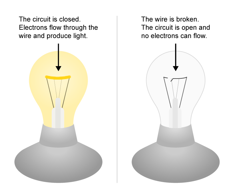 image of battery and light bulb