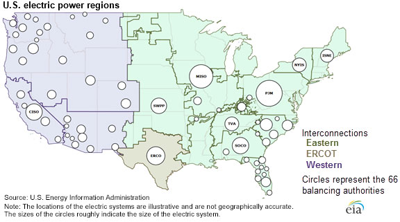 Delivery to consumers - U.S. Energy Information ...