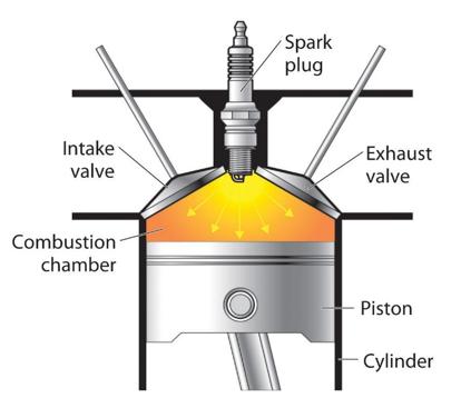 Изображение цилиндра двигателя при нормальном сгорании.