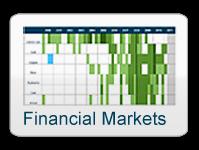 Energy & Financial Markets - Crudeoil - U S  Energy