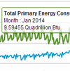 Total Energy<br />Data Browser