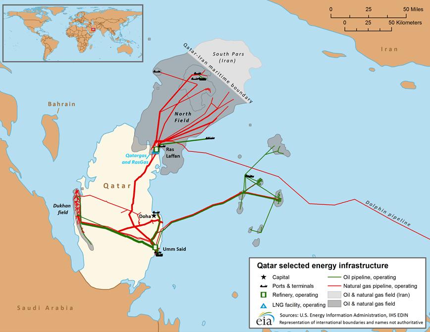 Qatar - International - Analysis
