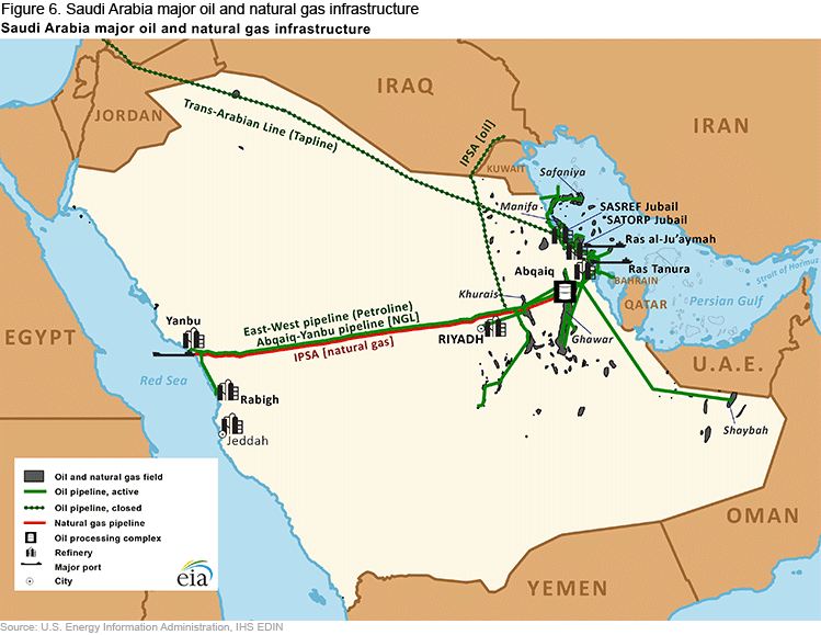 Saudi Arabia - International - Analysis - U S  Energy Information