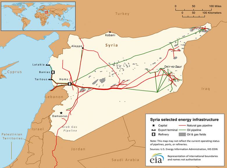 Syria energy infrastructure