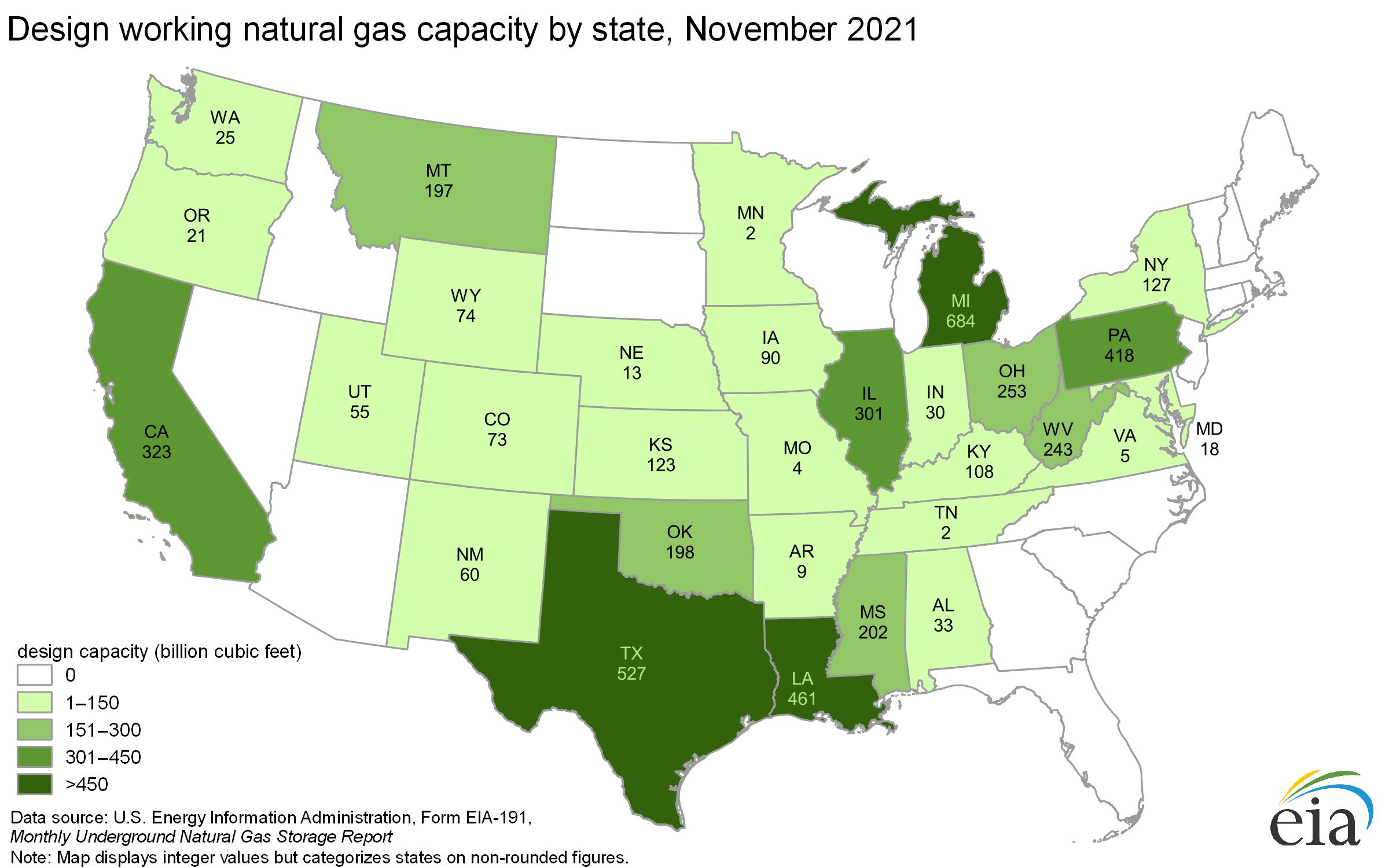 U S Underground Natural Gas Storage Facilities Eia