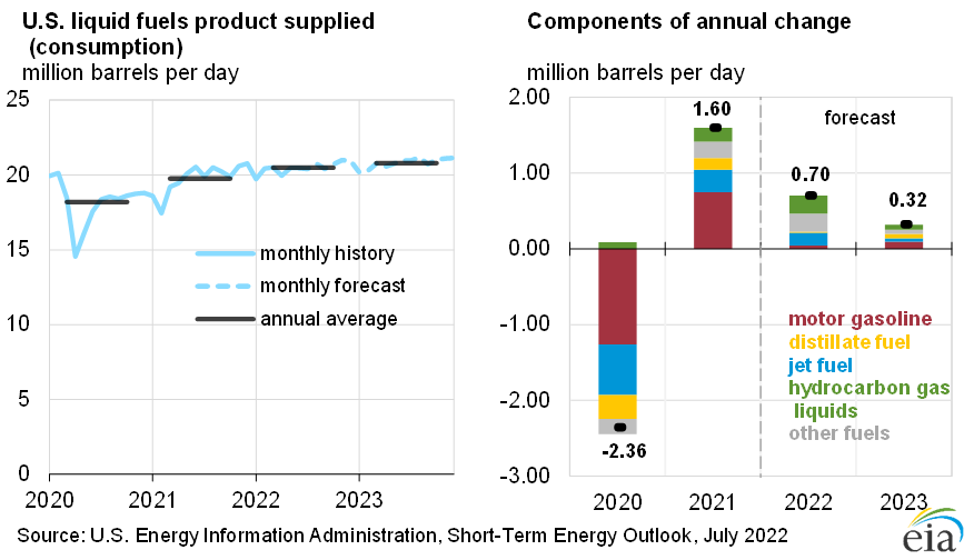 Natural Gas Price Forecast Bloomberg