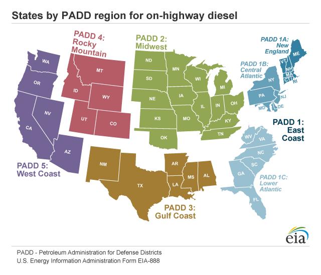 Gasoline and Diesel Fuel Update