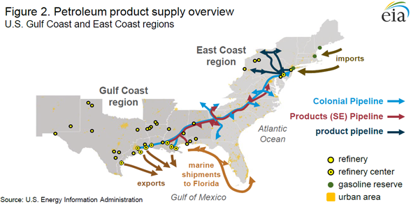 Figure 2. U.S. ethane and naphtha spot prices