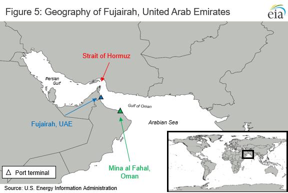 Figure 5. Geography of Fujairah, United Arab Emirates