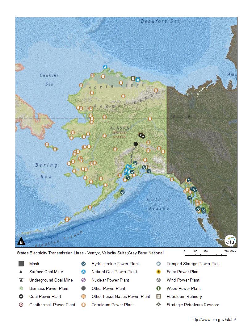 Alaska Profile
