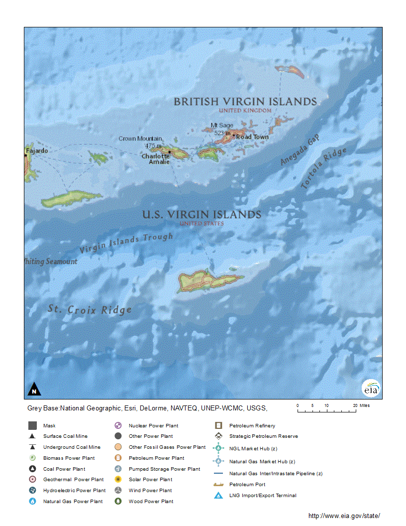 US Virgin Islands Profile