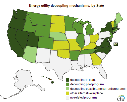 map of energy utility decoupling mechanisms by state as described in the article text