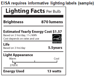 S&le of EISA-required informative lighting labels as described in the article text  sc 1 st  EIA & Light bulb standards begin taking effect in 2012 - Today in Energy ...