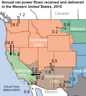 A quarter of California\'s electricity comes from outside the state ...