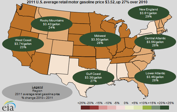 Brief US Average Gasoline And Diesel Prices Over Per - Oil from texas in us map