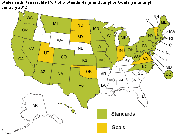 Most States Have Renewable Portfolio Standards Today In Energy - Us energy map