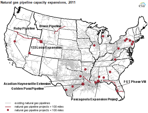 graph of Natural gas pipeline capacity expansions, 2011, as described in the article text