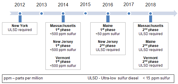 New Jersey Electricity Price To Compare