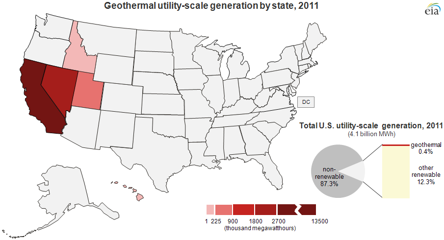 Renewable utility-scale electricity production differs by ...