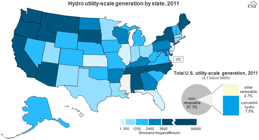 Renewable Utilityscale Electricity Production Differs By Fuel - Renewable energy map us