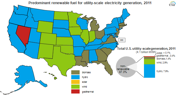 map of Predominant renewable fuel for electricity generation, 2011, as described in the article text