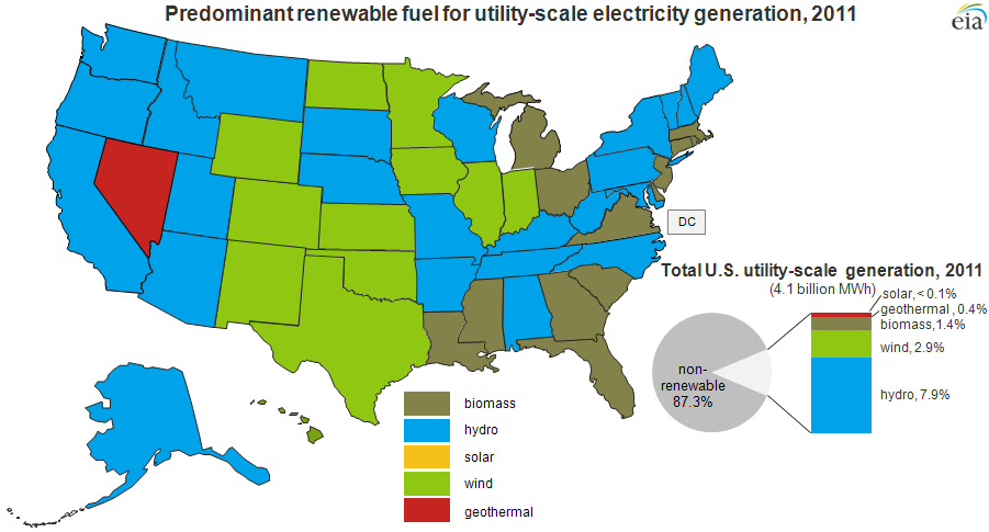 Renewable Utility Scale Electricity Production Differs By Fuel Among - Us-electric-utility-map