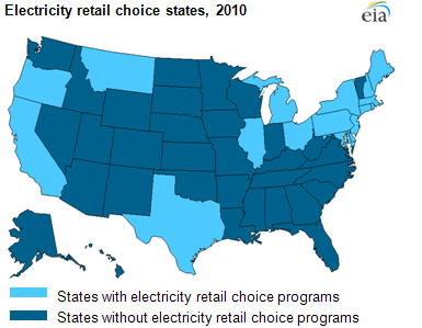 State electric retail choice programs are popular with commercial