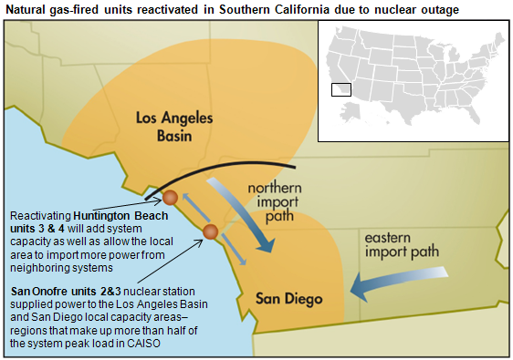 Southern California Electric >> California S Electric Power Market Faces Challenges Heading Into