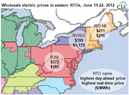 map of Wholesale electric prices in eastern RTOs, June 19-22, as described in the article text