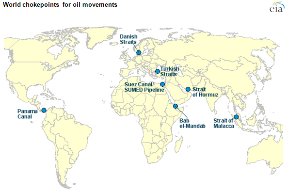 map of chokepoints for oil movements, as described in the article text