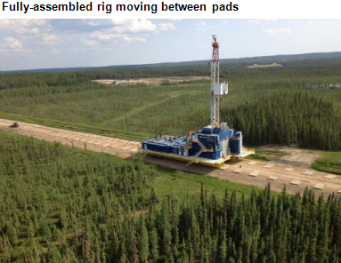 image of a fully constructed rig being moved between two drilling pads, as described in the article text