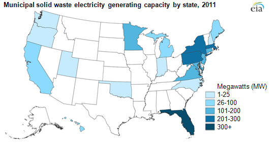 Map of 2011 electricity generating capacity from municipal solid waste by state, as explained in article text