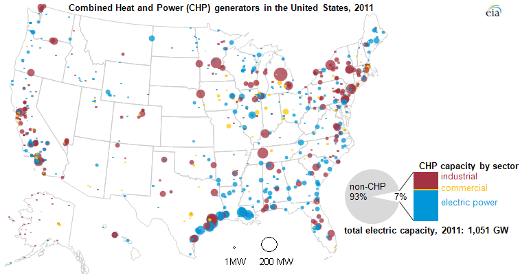Combined Heat And Power Technology Fills An Important Energy Niche - Us map generator