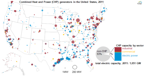 Graph Of Combined Heat And Power Map