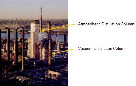 Vacuum Distillation Is A Key Part Of The Petroleum