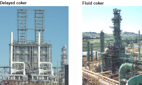 Image of a fluidized catalytic cracker, as explained in the article text
