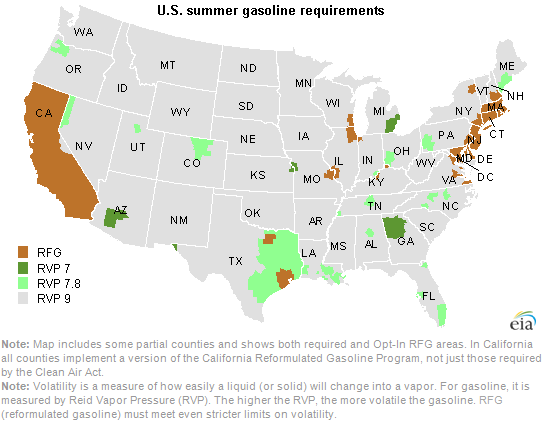 Gas Prices In California >> Date of switch to summer-grade gasoline approaches - Today in Energy - U.S. Energy Information ...