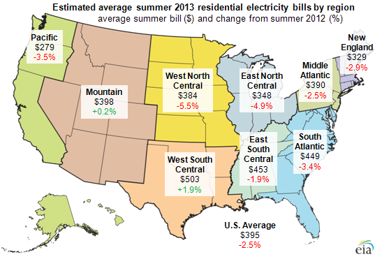 map of average electricity bills by region, as explained in the article text