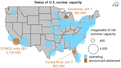 Lower Power Prices And High Repair Costs Drive Nuclear Retirements - Us nuclear power plants map florida