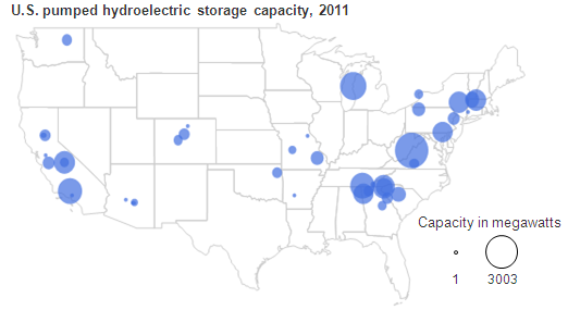 map of U.S. pumped storage capacity, as explained in the article text