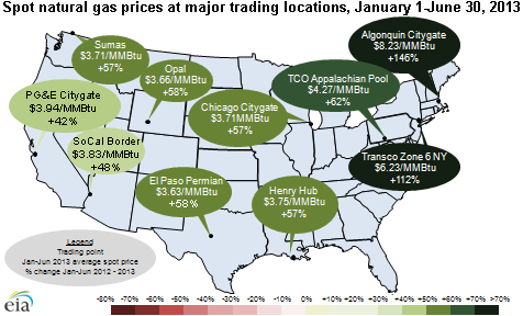 Map of natural gas spot prices, as explained in the article text